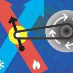 Физики превратили ион в самый маленький двигатель в мире
