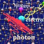 Впервые реализована телепортация квантовой информации внутри одного кристалла алмаза