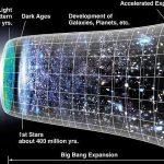 """Физики выдвинули предположение, что за исчезновение антиматерии во Вселенной несет ответственность так называемая """"тройка Хиггса"""""""