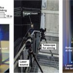 Лазеры – новый инструмент для дистанционного взлома умных устройств с голосовым управлением