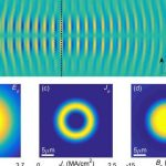 Разработана новая технология создания сильных магнитных полей при помощи импульсов лазерного света