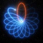 Звезда, вращающаяся вокруг сверхмассивной черной дыры по спирографической орбите, еще раз подтверждает правоту Альберта Эйнштейна